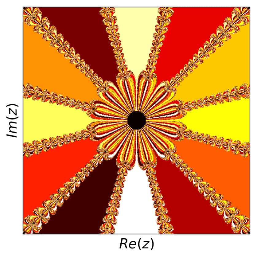 Newton fractal image with color dependent on the number of iterations needed: Example 5